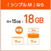 シンプルM 15GB