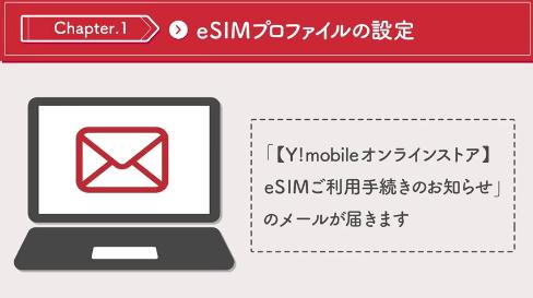 ワイモバイルのeSIM設定